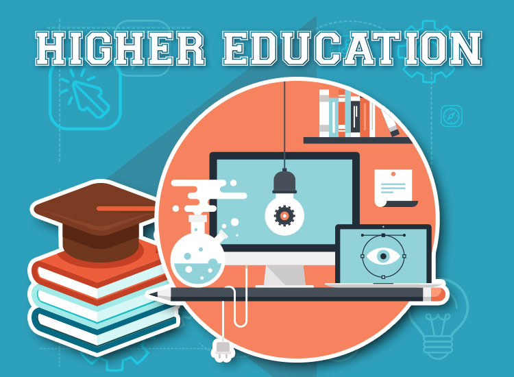 Importance and Status of Higher Education